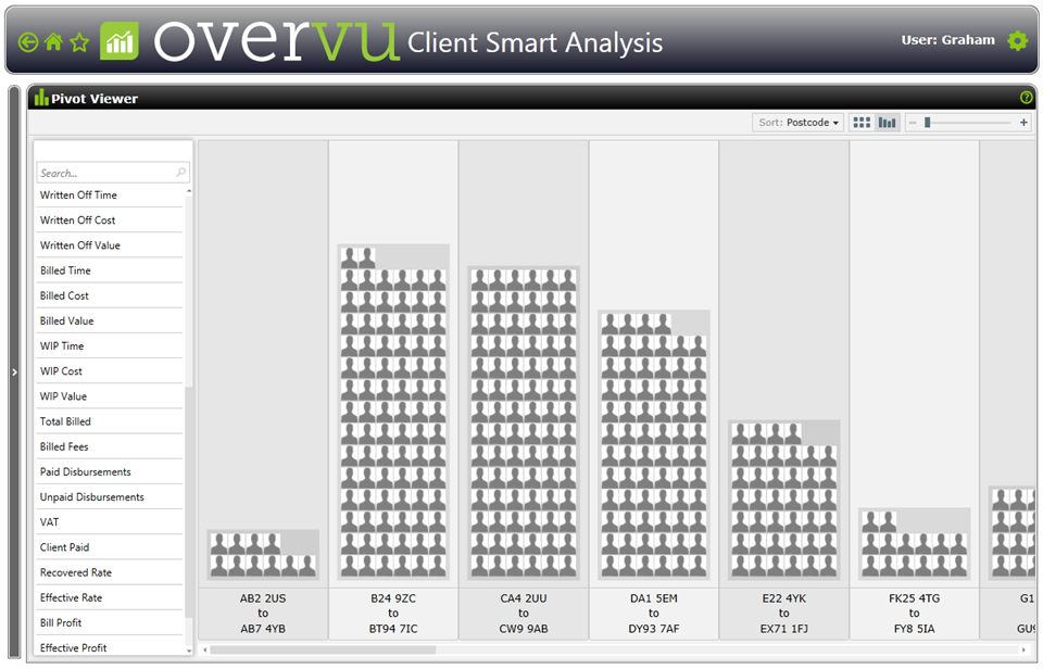 Client-Smart-Analysis